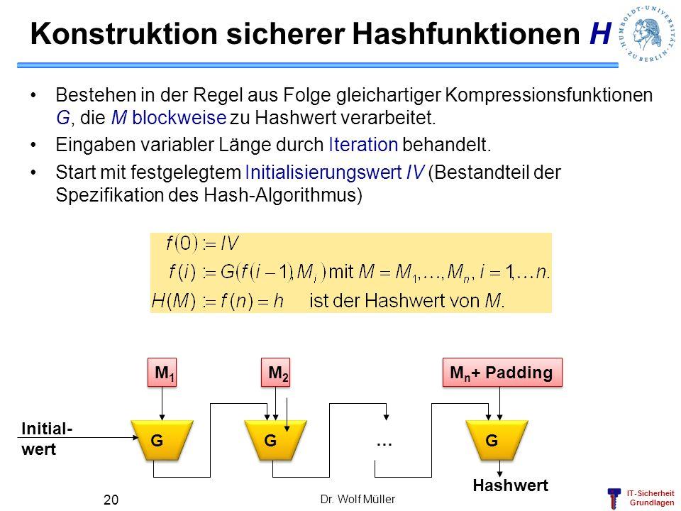 IT-Sicherheit Grundlagen Dr. Wolf Müller 20 Konstruktion sicherer Hashfunktionen H Bestehen in der Regel aus Folge gleichartiger Kompressionsfunktione
