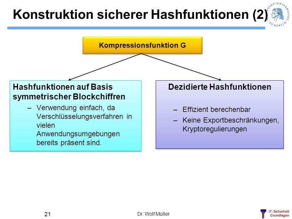 IT-Sicherheit Grundlagen Dr. Wolf Müller 21 Konstruktion sicherer Hashfunktionen (2) Hashfunktionen auf Basis symmetrischer Blockchiffren –Verwendung