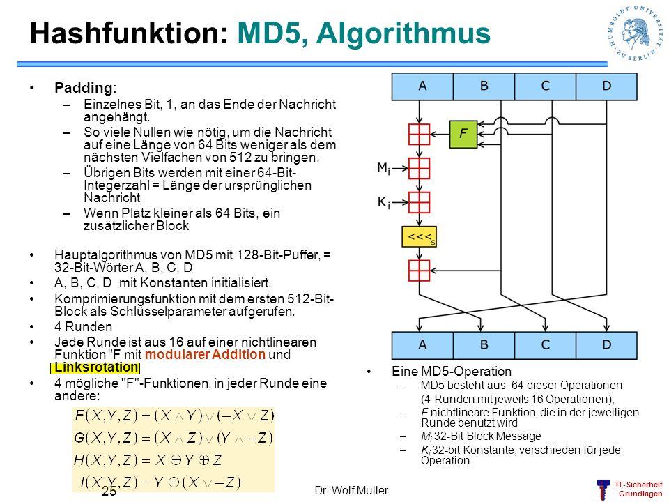 IT-Sicherheit Grundlagen Dr. Wolf Müller 25 Padding: –Einzelnes Bit, 1, an das Ende der Nachricht angehängt. –So viele Nullen wie nötig, um die Nachri