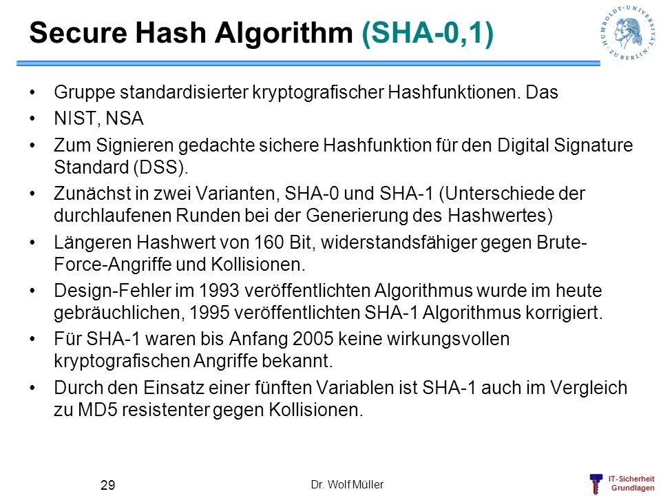 IT-Sicherheit Grundlagen Dr. Wolf Müller 29 Secure Hash Algorithm (SHA-0,1) Gruppe standardisierter kryptografischer Hashfunktionen. Das NIST, NSA Zum