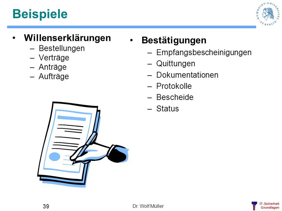 IT-Sicherheit Grundlagen Dr. Wolf Müller 39 Beispiele Willenserklärungen –Bestellungen –Verträge –Anträge –Aufträge Bestätigungen –Empfangsbescheinigu