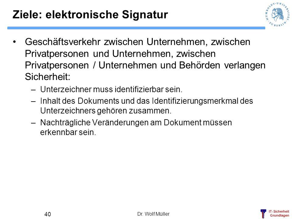 IT-Sicherheit Grundlagen Dr. Wolf Müller 40 Ziele: elektronische Signatur Geschäftsverkehr zwischen Unternehmen, zwischen Privatpersonen und Unternehm