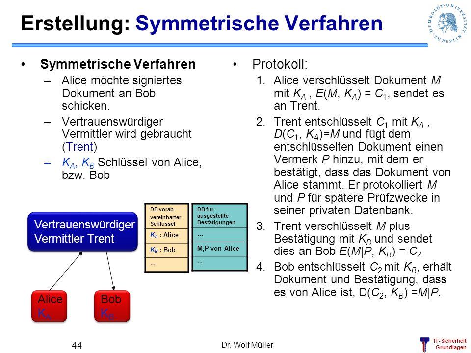IT-Sicherheit Grundlagen Dr. Wolf Müller 44 Erstellung: Symmetrische Verfahren Symmetrische Verfahren –Alice möchte signiertes Dokument an Bob schicke