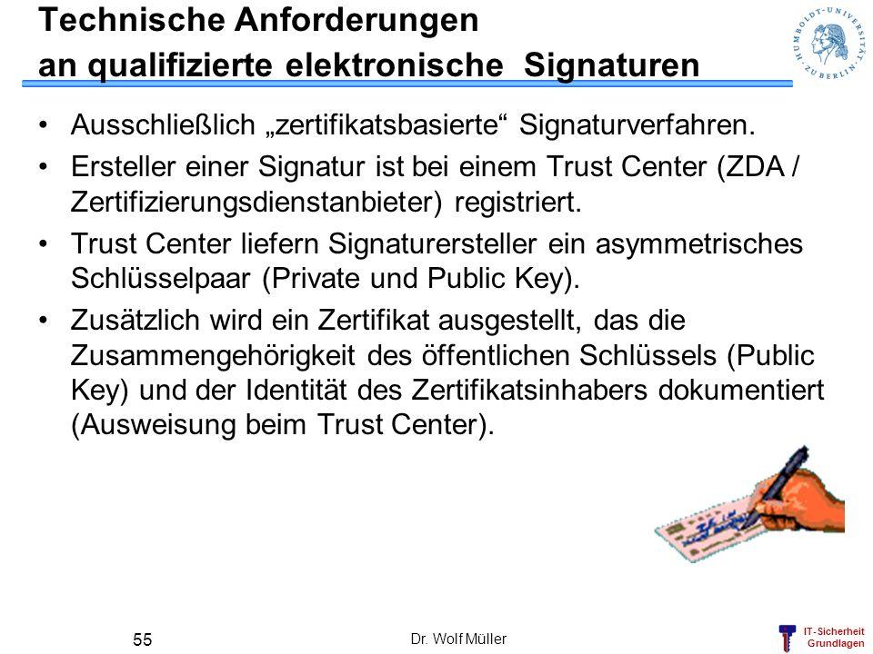 IT-Sicherheit Grundlagen Dr. Wolf Müller 55 Technische Anforderungen an qualifizierte elektronische Signaturen Ausschließlich zertifikatsbasierte Sign