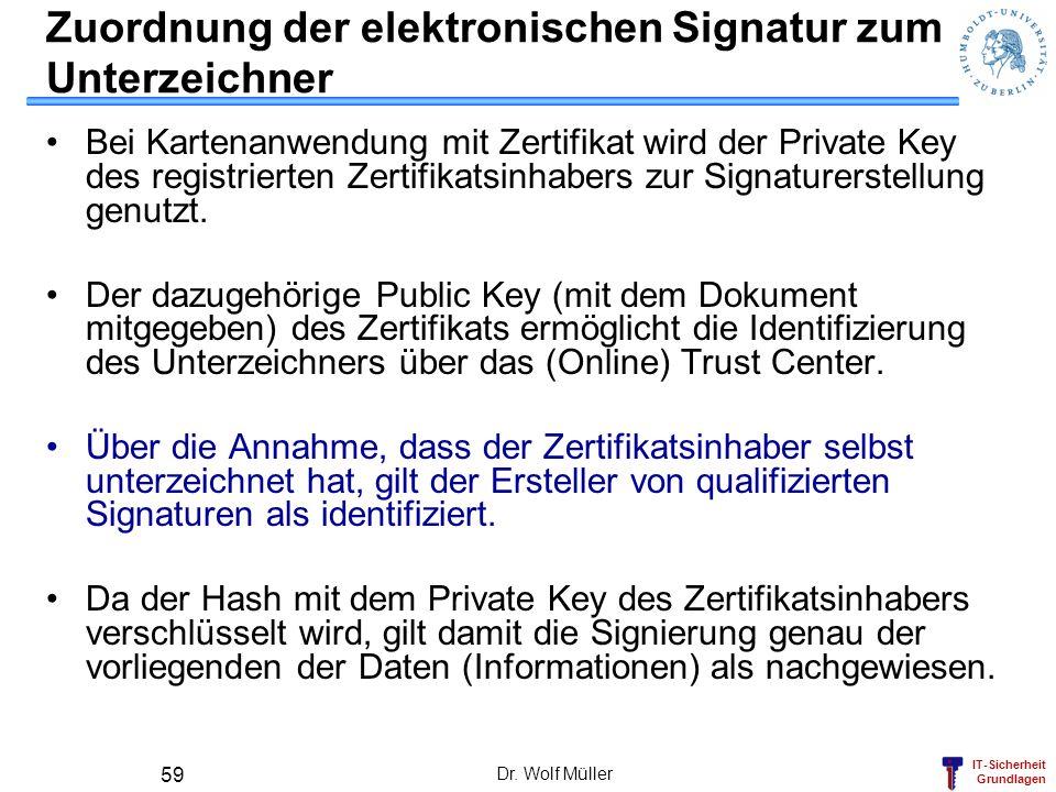 IT-Sicherheit Grundlagen Dr. Wolf Müller 59 Zuordnung der elektronischen Signatur zum Unterzeichner Bei Kartenanwendung mit Zertifikat wird der Privat