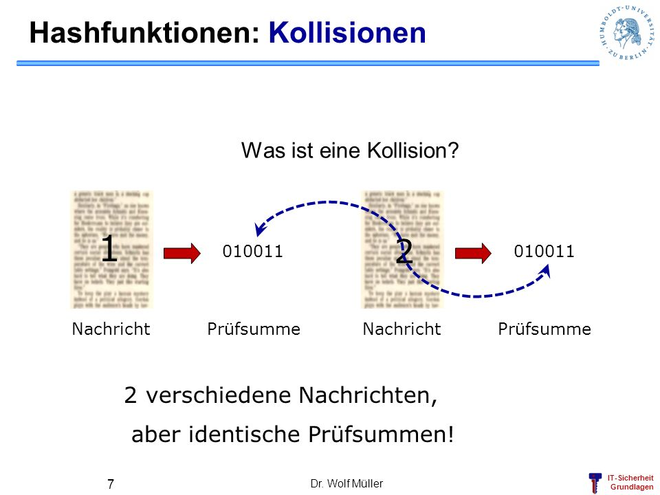 IT-Sicherheit Grundlagen Dr. Wolf Müller 7 Hashfunktionen: Kollisionen Was ist eine Kollision? Nachricht 010011 PrüfsummeNachricht 010011 Prüfsumme 1