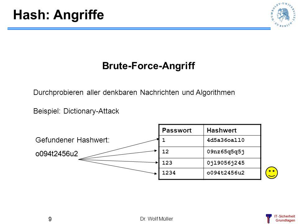 IT-Sicherheit Grundlagen Dr. Wolf Müller 9 Hash: Angriffe Brute-Force-Angriff Durchprobieren aller denkbaren Nachrichten und Algorithmen PasswortHashw