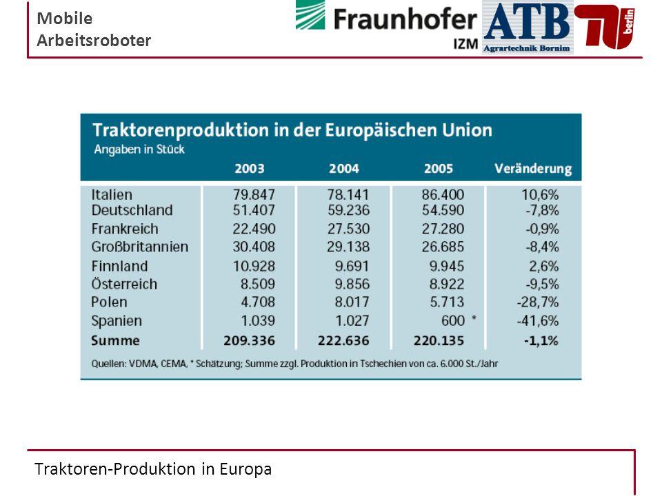 Mobile Arbeitsroboter Traktoren-Produktion in Europa