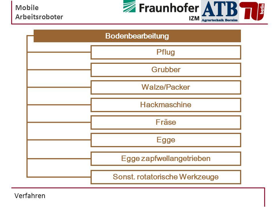 Mobile Arbeitsroboter Verfahren Bodenbearbeitung Pflug Grubber Walze/Packer Hackmaschine Fräse Egge Egge zapfwellangetrieben Sonst. rotatorische Werkz