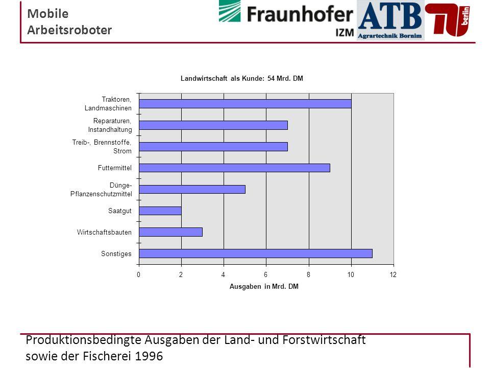 Mobile Arbeitsroboter Landwirtschaft als Kunde: 54 Mrd. DM 024681012 Sonstiges Wirtschaftsbauten Saatgut Dünge- Pflanzenschutzmittel Futtermittel Trei