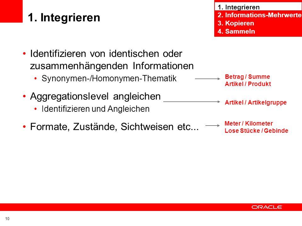 Die vier Funktionsbereiche des ETL 1.Integrieren 2.Informations-Mehrwerte 3.Kopieren 4.Sammeln 9