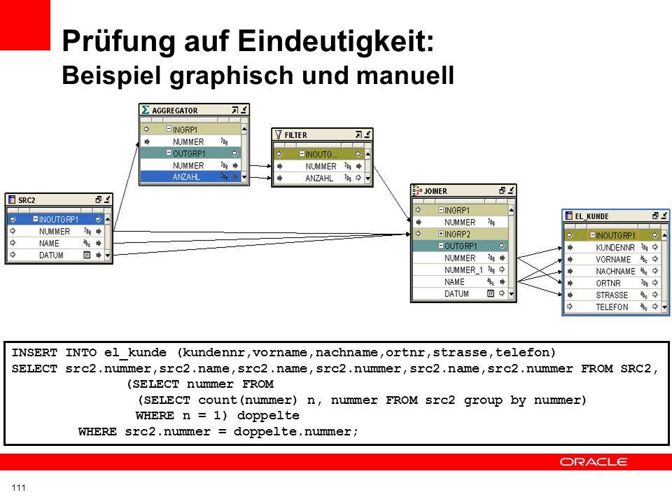 Beispiel mit graphischer Modellierung: Einsatz von CASE und Zwischentabelle 110