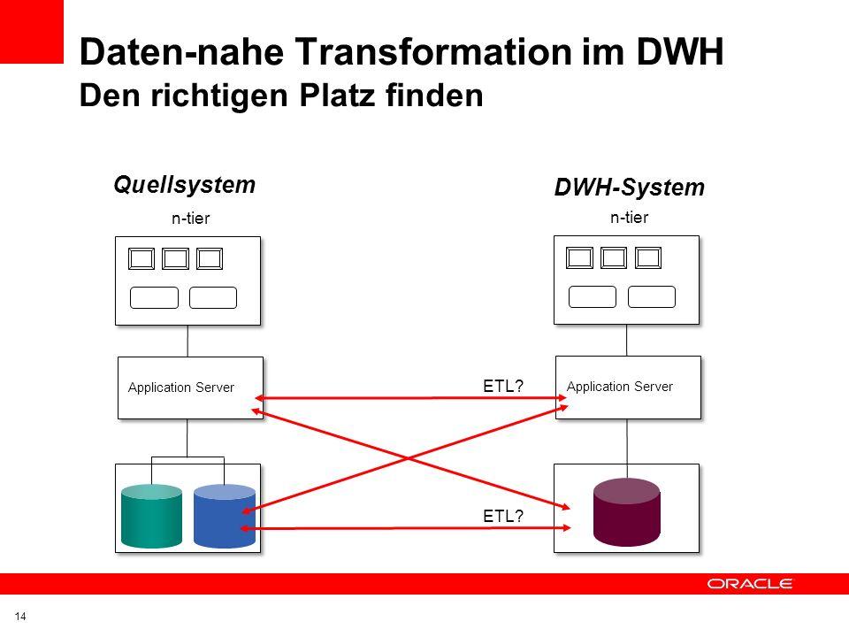 4. Sammeln Einlagern von Daten Zeitliche Rahmenvorgaben Historisierung Versionieren von Daten Kategorisieren / Inventarisieren von Daten Dokumentieren