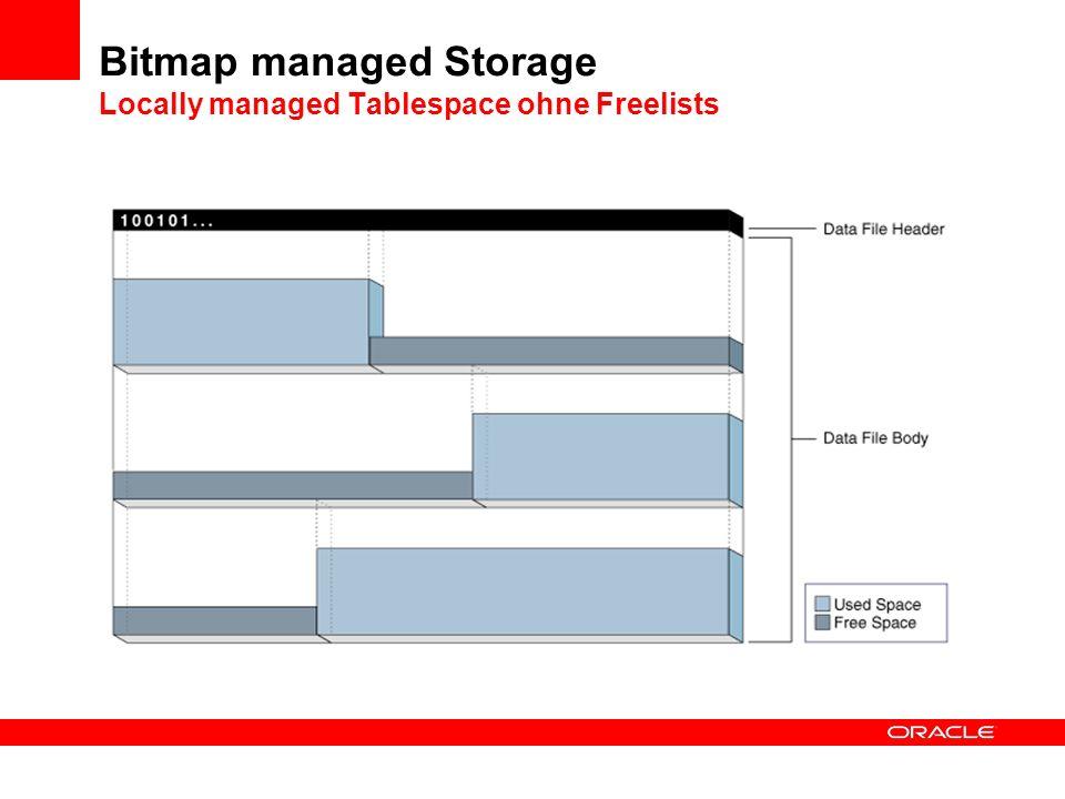 Space Management Empfehlung: Locally Managed Tablespace mit ASSM Prüfung ob MSSM bei Massen-Inserts schneller ist ASSM MSSM Freelists werden gepflegt