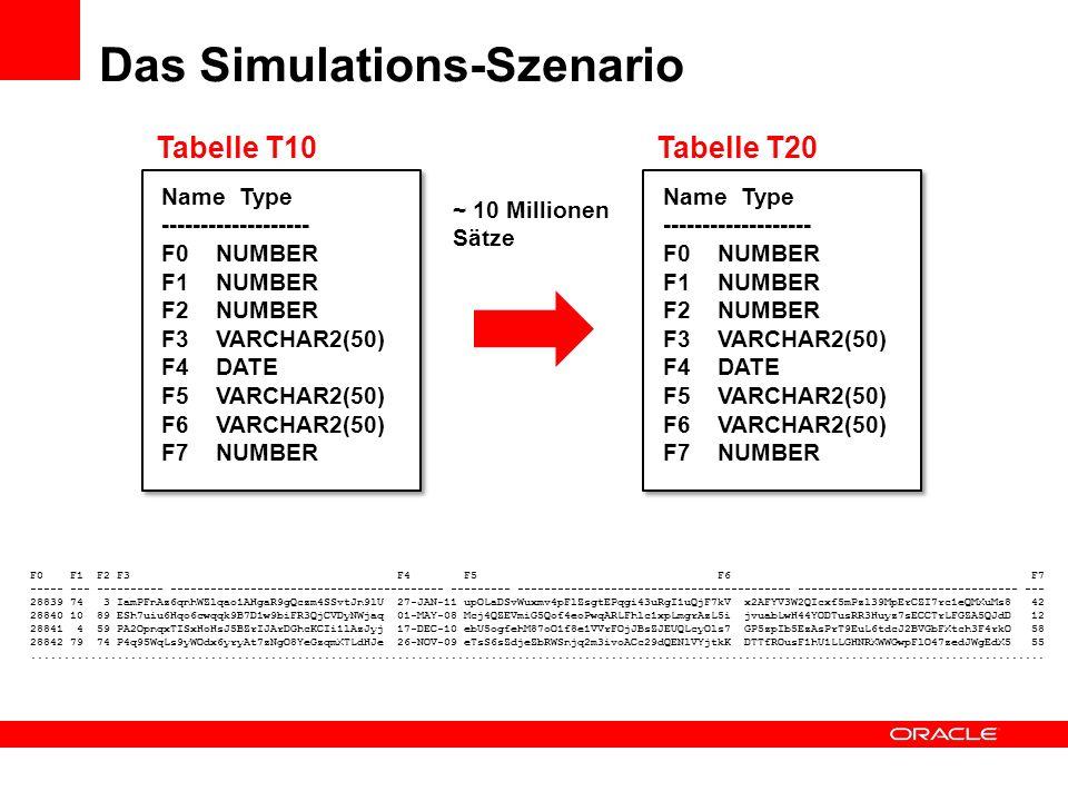 Mengenbasierte Alternative (Performance – Optimierung bis zu Faktor 20 und mehr) 300.000 t_Ref_1 t_Ref_2 t_Ref_3 t_Ref_4 t_Ref_5 Outer Join Temp Table