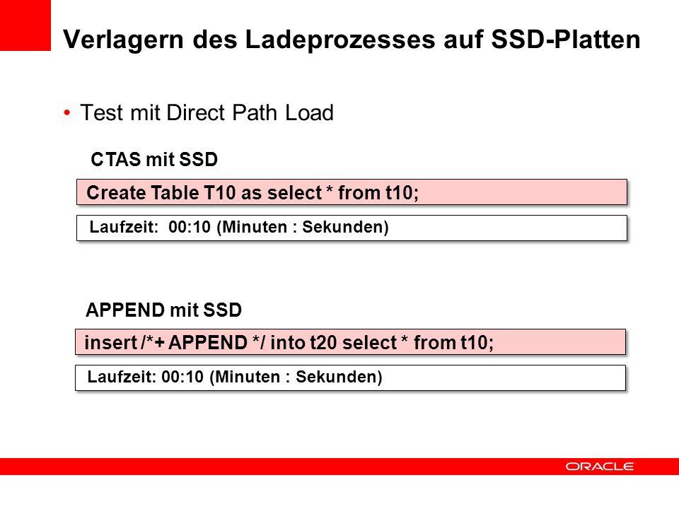 Verlagern des Ladeprozesses auf SSD-Platten Bestimmte Arbeitstabellen des ETL-Prozesses liegen auf gesonderten SSD-Platten Die aktiven Partitionen gro