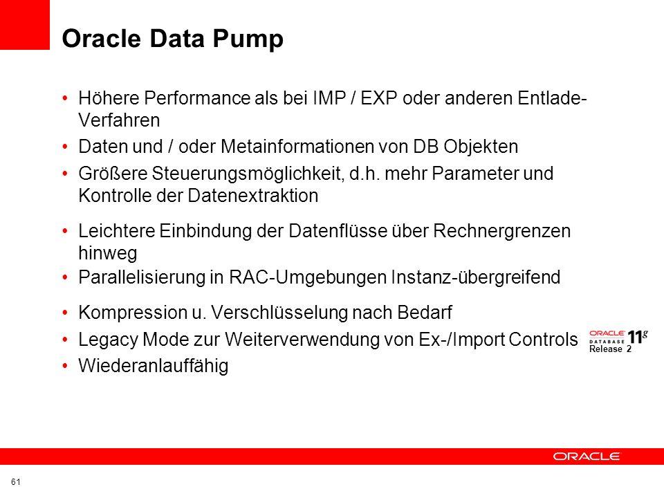 Vereinfachte Verfahrensdarstellung OLTP DWH Schema OLTP Besondere GRANTs Schema DWH Delta-Load FTP Export mit Data Pump ( expdp ) Import mit Data Pump