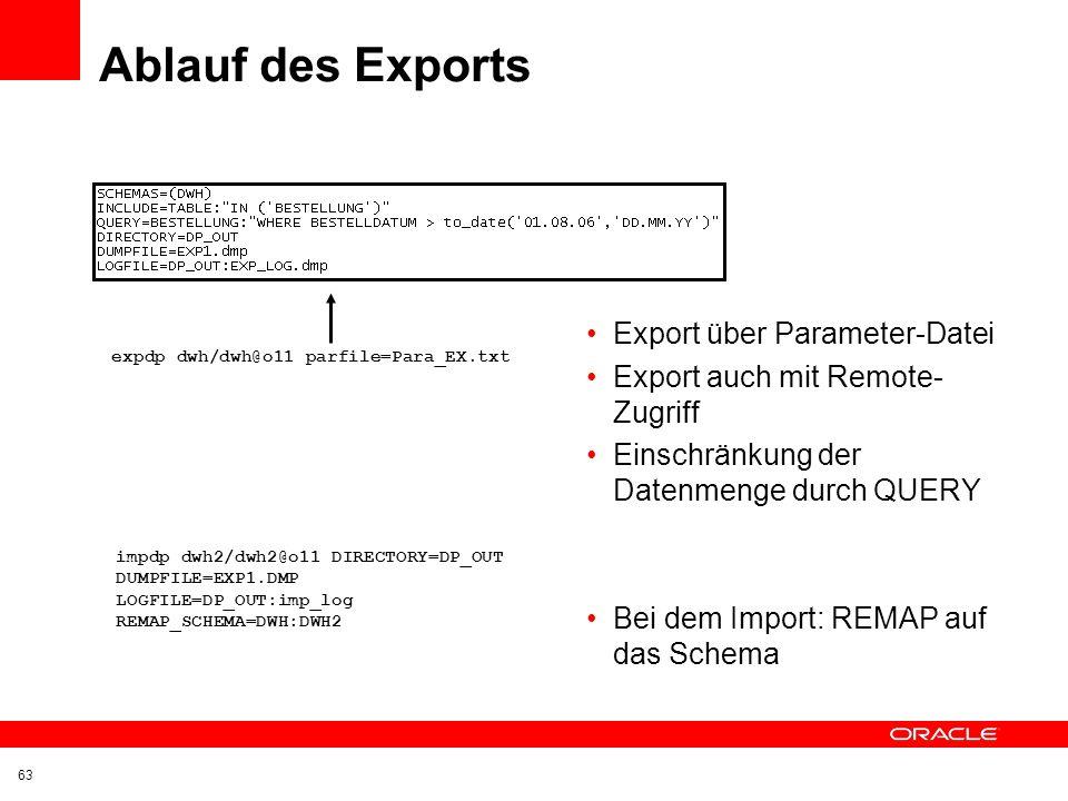 Export der Daten Optional Flashback zum Absichern des Entlade- Zeitpunktes nutzen Remote-Export möglich (per NETWORK_LINK) Wegfall von separatem FTP-A