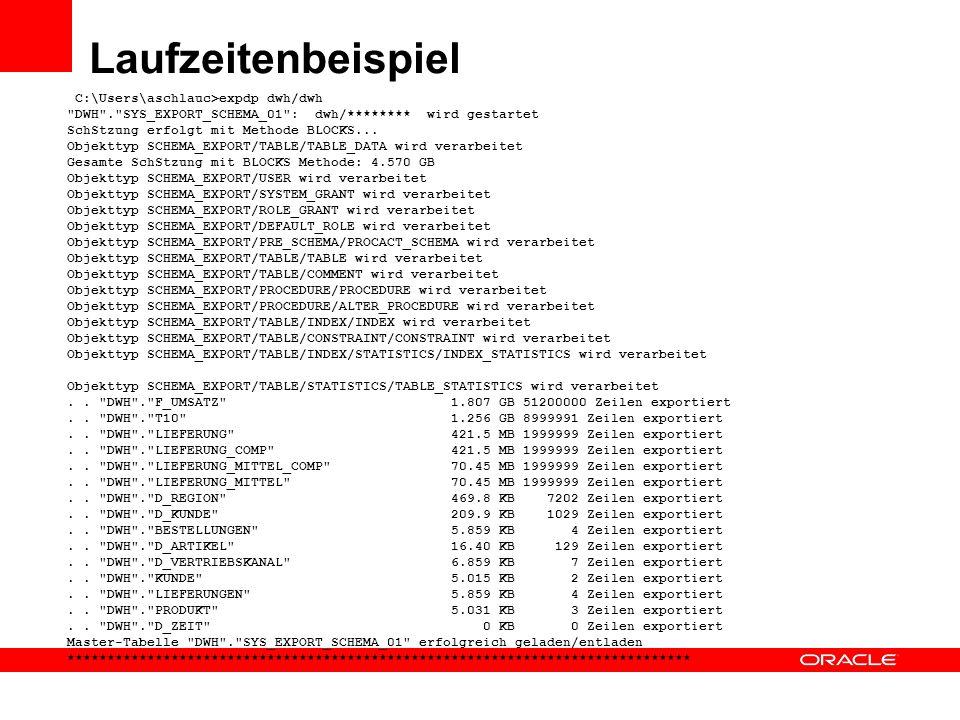 Interaktiver Modus von Data Pump CTRL-C zum Starten des interaktiven Modus ADD_FILE Das Hinzufügen eines neuen Dump-Files ist möglich KILL_JOB Prozess
