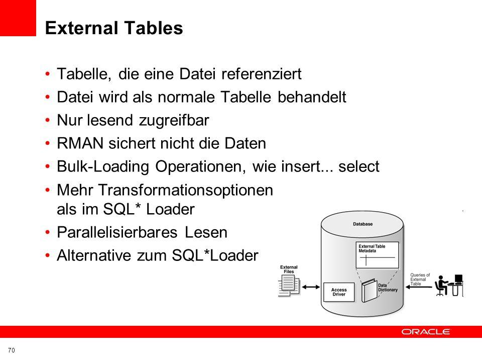 Testlaufzeiten Gesamtlaufzeit für 4,5 GB Schreiben auf SSD 4 Cores Dumpfile 4,5 GB Parallel 0 1: 42 Minuten Parallel 20: 56 Minuten Parallel 40: 52 Mi