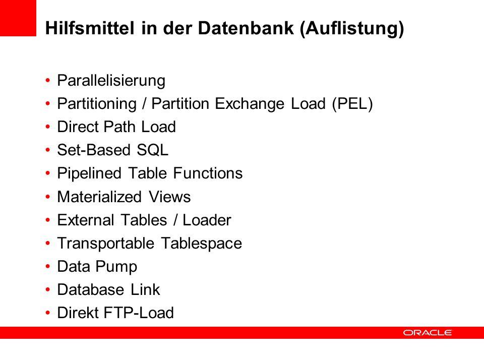 Lade-Aktivitäten an Schichtübergängen Integration Enterprise User View Flüchtige Daten PersistentKopien / teilpersistent dynamisch Kopieren Selektiere