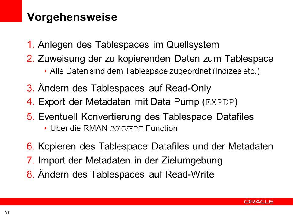 Transportable Tablespaces Höchste Performance beim Austausch von Oracle zu Oracle Daten werden als komplettes File oder File Set bewegt Austausch zwis