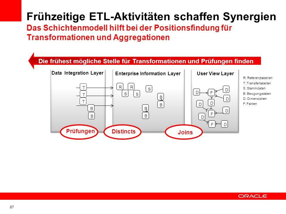 R R B S S S D D DD Enterprise Information Layer User View Layer Data Integration Layer TTT T: Transfertabellen R: Referenztabellen S: Stammdaten B: Be