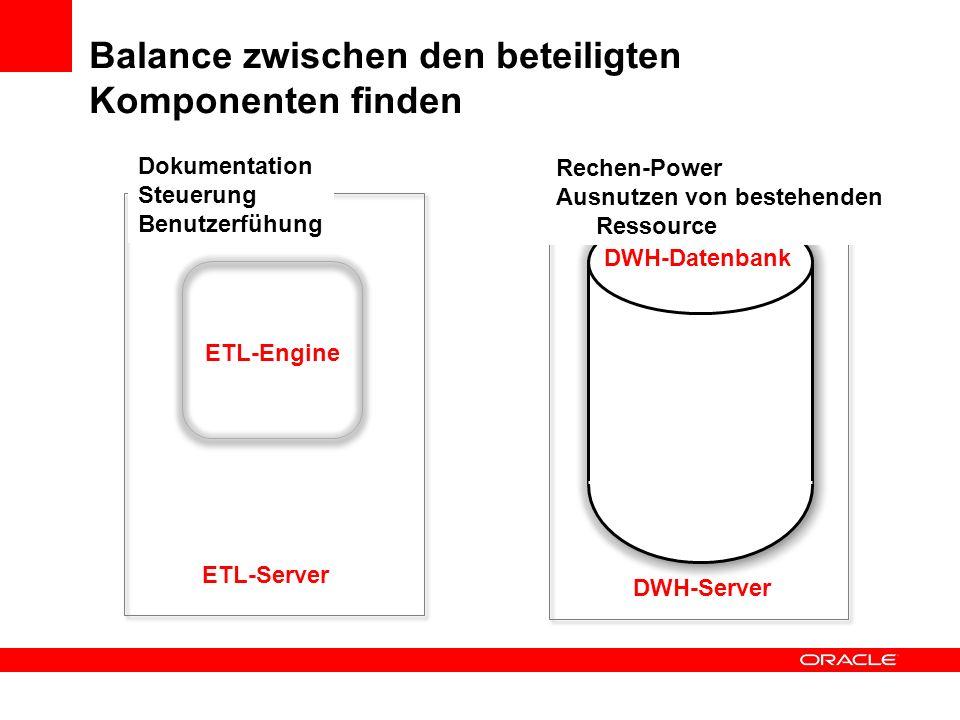 Balance zwischen den beteiligten Komponenten finden DWH-Datenbank DWH-Server ETL-Server ETL-Engine