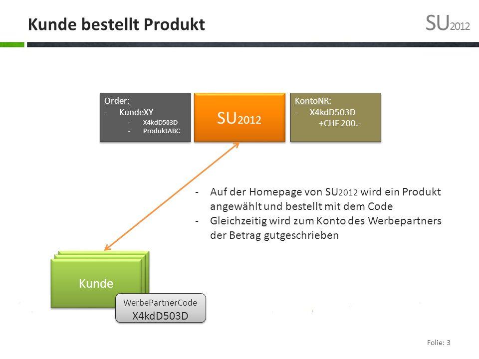 Kunde bestellt Produkt SU 2012 -Auf der Homepage von SU 2012 wird ein Produkt angewählt und bestellt mit dem Code -Gleichzeitig wird zum Konto des Werbepartners der Betrag gutgeschrieben SU 2012 WerbePartner Kunde WerbePartnerCode X4kdD503D WerbePartnerCode X4kdD503D KontoNR: -X4kdD503D +CHF 200.- KontoNR: -X4kdD503D +CHF 200.- Order: -KundeXY -X4kdD503D -ProduktABC Order: -KundeXY -X4kdD503D -ProduktABC Folie: 3