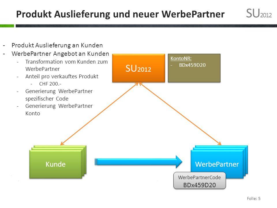 SU 2012 WerbePartner Kunde Produkt Auslieferung und neuer WerbePartner SU 2012 -Produkt Auslieferung an Kunden -WerbePartner Angebot an Kunden -Transformation vom Kunden zum WerbePartner -Anteil pro verkauftes Produkt -CHF 200.- -Generierung WerbePartner spezifischer Code -Generierung WerbePartner Konto WerbePartnerCode BDx459D20 WerbePartnerCode BDx459D20 KontoNR: -BDx459D20 KontoNR: -BDx459D20 Folie: 5