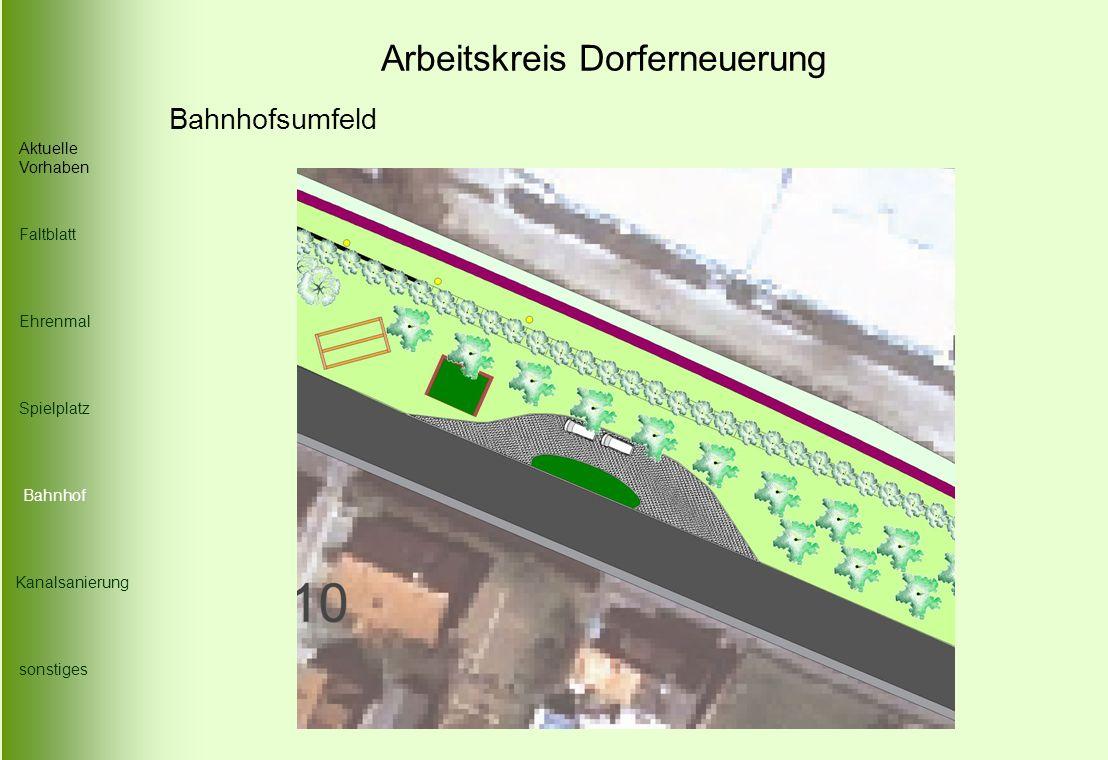 Arbeitskreis Dorferneuerung Die Karte Spielplatz Faltblatt Aktuelle Vorhaben Ehrenmal Bahnhof Kanalsanierung sonstiges Bahnhofsumfeld