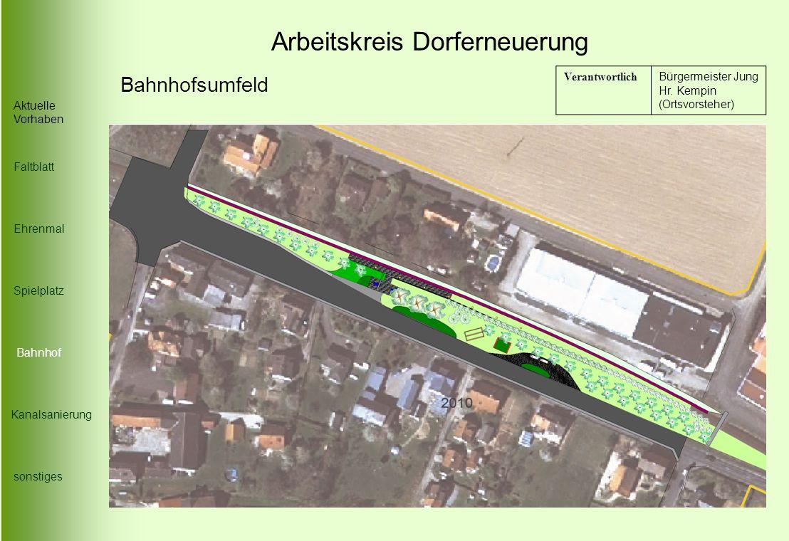 Arbeitskreis Dorferneuerung Die Karte Spielplatz Faltblatt Aktuelle Vorhaben Ehrenmal Bahnhof Kanalsanierung sonstiges Bahnhofsumfeld Verantwortlich Bürgermeister Jung Hr.