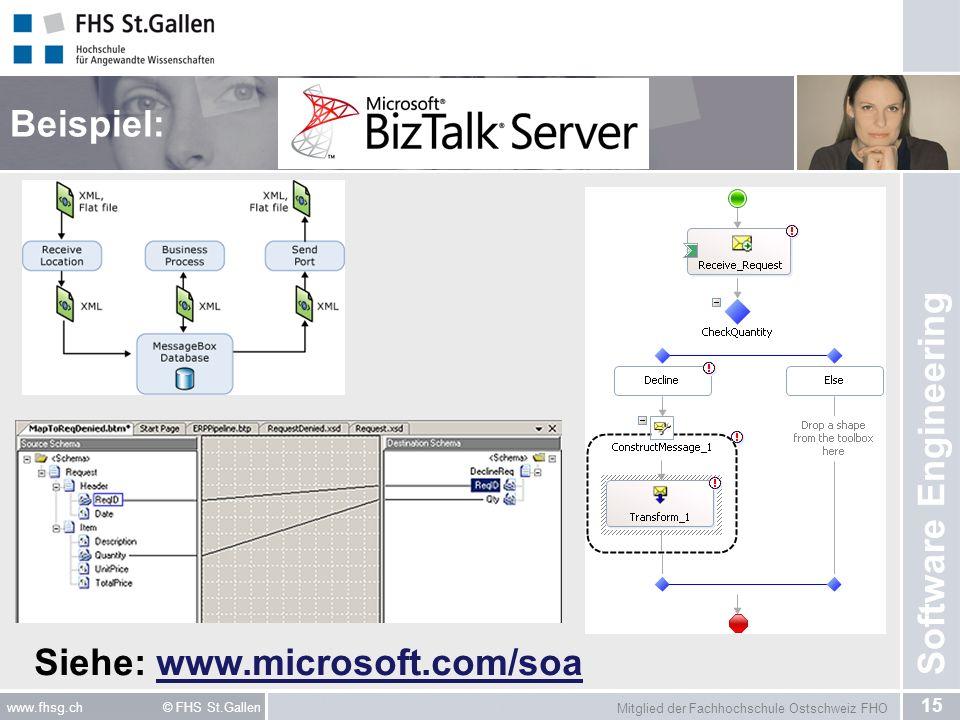 Mitglied der Fachhochschule Ostschweiz FHO 15 www.fhsg.ch © FHS St.Gallen Software Engineering Beispiel: Siehe: www.microsoft.com/soawww.microsoft.com