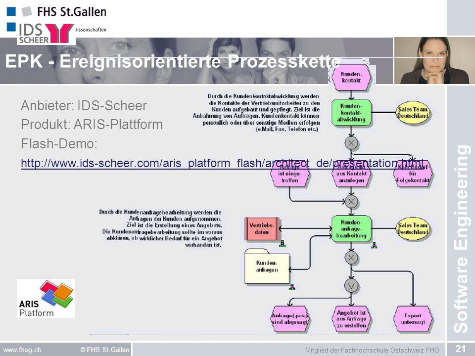 Mitglied der Fachhochschule Ostschweiz FHO 21 www.fhsg.ch © FHS St.Gallen Software Engineering EPK - Ereignisorientierte Prozesskette Anbieter: IDS-Sc