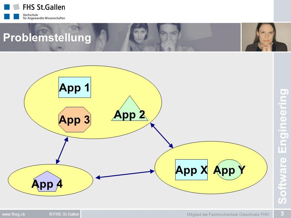 Mitglied der Fachhochschule Ostschweiz FHO 3 www.fhsg.ch © FHS St.Gallen Software Engineering Problemstellung App 1 App 2 App 3 App 4 App YApp X