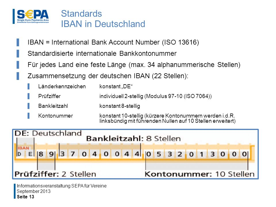 Standards IBAN in Deutschland IBAN = International Bank Account Number (ISO 13616) Standardisierte internationale Bankkontonummer Für jedes Land eine
