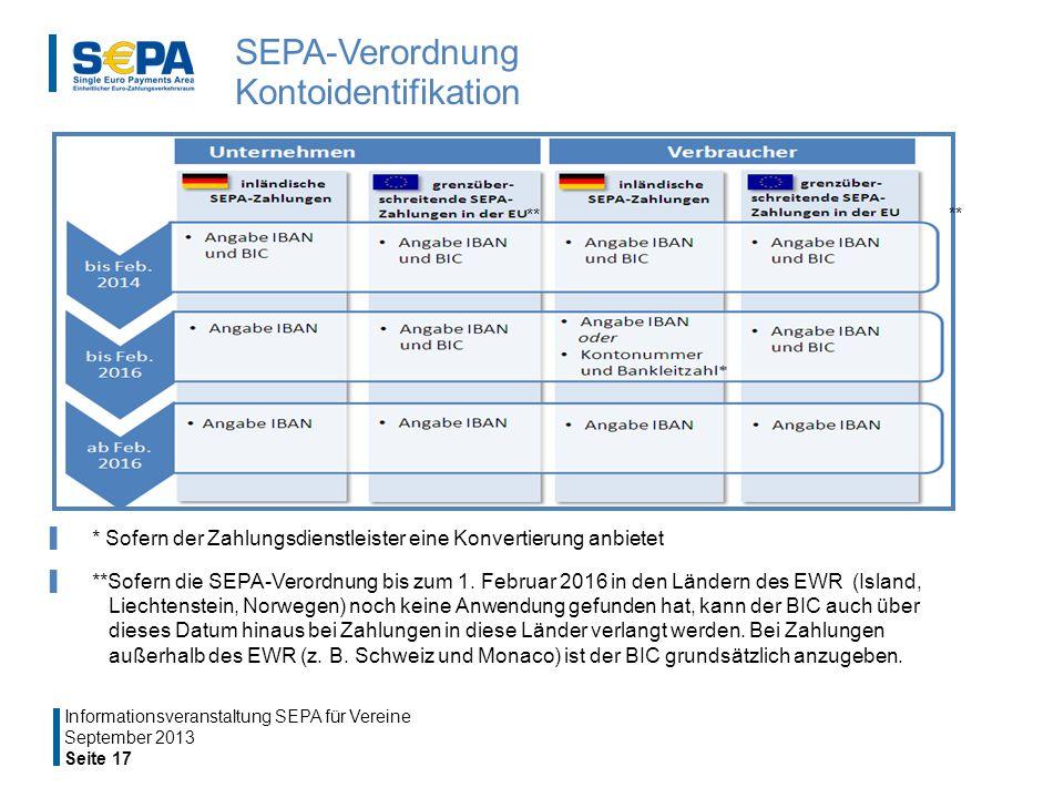 SEPA-Verordnung Kontoidentifikation * Sofern der Zahlungsdienstleister eine Konvertierung anbietet **Sofern die SEPA-Verordnung bis zum 1.