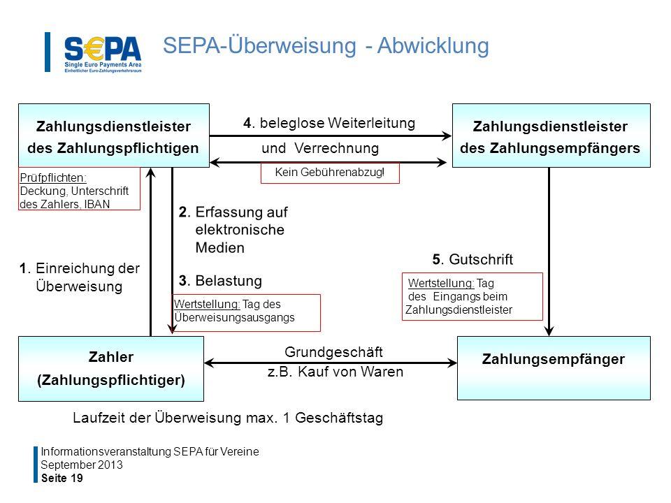 SEPA-Überweisung - Abwicklung September 2013 Seite 19 Informationsveranstaltung SEPA für Vereine Zahler (Zahlungspflichtiger) Zahlungsdienstleister des Zahlungspflichtigen und Verrechnung 4.