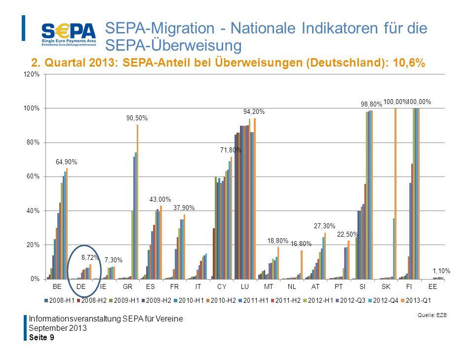 Quelle: EZB September 2013 Seite 9 Informationsveranstaltung SEPA für Vereine SEPA-Migration - Nationale Indikatoren für die SEPA-Überweisung 2.