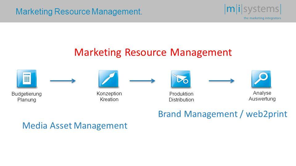 Marketing Resource Management. Budgetierung Planung Konzeption Kreation Produktion Distribution Analyse Auswertung Media Asset Management Marketing Re