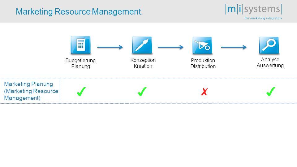 Marketing Resource Management. Budgetierung Planung Konzeption Kreation Produktion Distribution Analyse Auswertung Marketing Planung (Marketing Resour