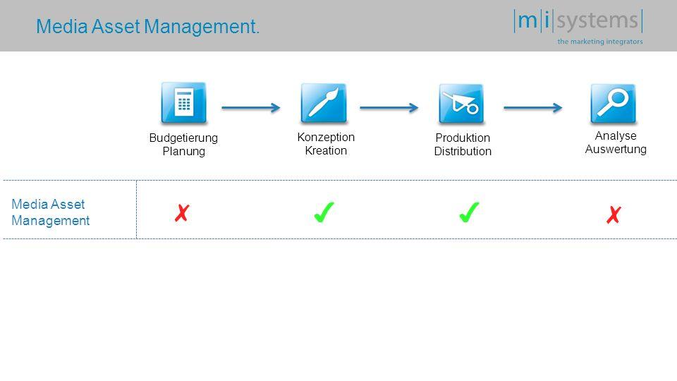 Media Asset Management. Budgetierung Planung Konzeption Kreation Produktion Distribution Analyse Auswertung Media Asset Management