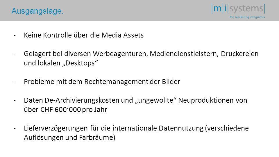 Ausgangslage. -Keine Kontrolle über die Media Assets -Gelagert bei diversen Werbeagenturen, Mediendienstleistern, Druckereien und lokalen Desktops -Pr
