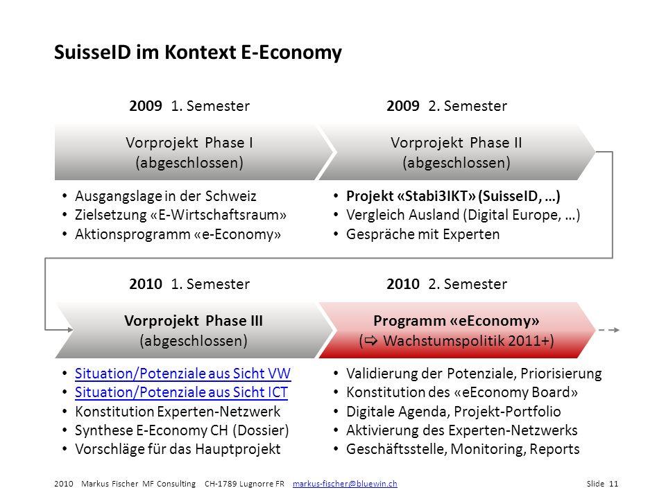 2010 Markus Fischer MF Consulting CH-1789 Lugnorre FR markus-fischer@bluewin.chSlide 11markus-fischer@bluewin.ch SuisseID im Kontext E-Economy Vorprojekt Phase I (abgeschlossen) 2009 1.