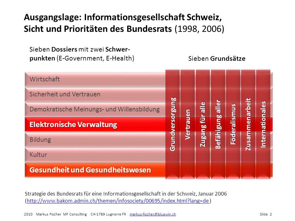 2010 Markus Fischer MF Consulting CH-1789 Lugnorre FR markus-fischer@bluewin.chSlide 2markus-fischer@bluewin.ch Ausgangslage: Informationsgesellschaft Schweiz, Sicht und Prioritäten des Bundesrats (1998, 2006) Strategie des Bundesrats für eine Informationsgesellschaft in der Schweiz, Januar 2006 (http://www.bakom.admin.ch/themen/infosociety/00695/index.html?lang=de )http://www.bakom.admin.ch/themen/infosociety/00695/index.html?lang=de Wirtschaft Sicherheit und Vertrauen Demokratische Meinungs- und Willensbildung Elektronische Verwaltung Bildung Kultur Gesundheit und Gesundheitswesen GrundversorgungGrundversorgungVertrauenVertrauen Zugang für alle Befähigung aller FöderalismusFöderalismusZusammenarbeitZusammenarbeitInternationalesInternationales Sieben Dossiers mit zwei Schwer- punkten (E-Government, E-Health) Sieben Grundsätze