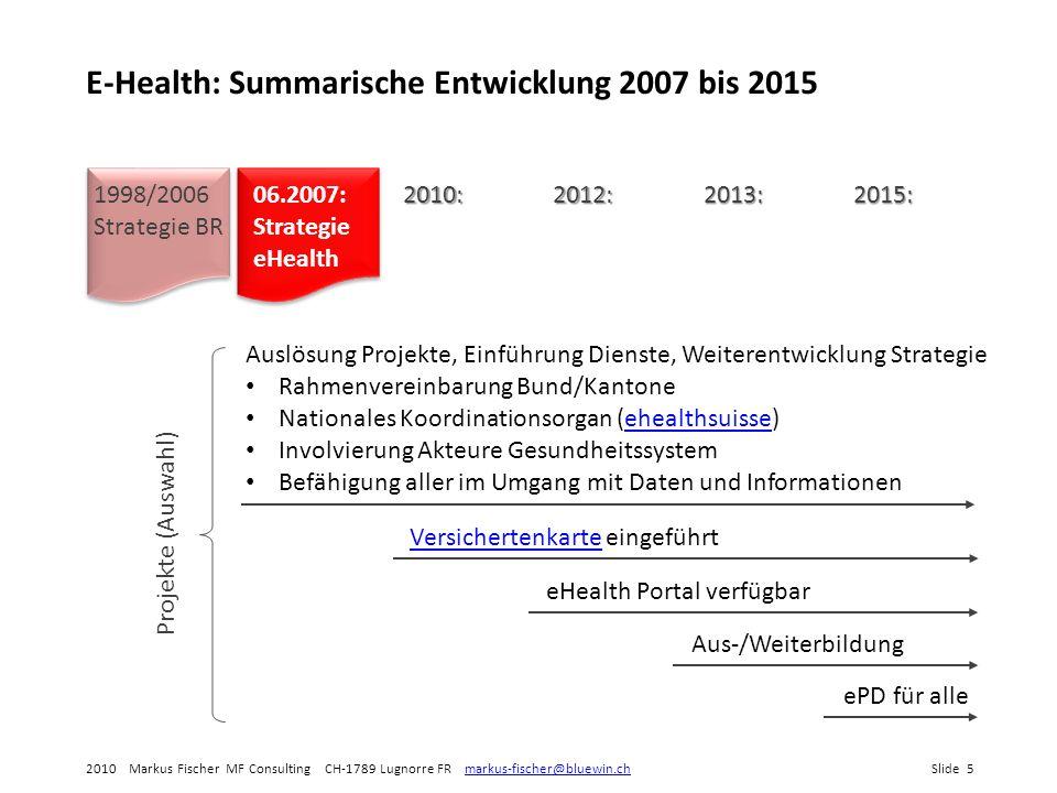 2010 Markus Fischer MF Consulting CH-1789 Lugnorre FR markus-fischer@bluewin.chSlide 6markus-fischer@bluewin.ch E-Health: Kosten des Gesundheitssystems und Ranking (Benchmark) im Ländervergleich Land Anteil am BIP 2006 BIP Kaufkraftbereinigte US-Dollar pro Kopf USA15,3%6.714 Schweiz11,3%4.311 Frankreich11,1%3.449 Deutschland10,6%3.371 Belgien10,4%3.488 Portugal10,2% Österreich10,1%3.606 Kanada10,0%3.678 Dänemark9,5%3.349 Niederlande9,3%3.391 Neuseeland9,3% Schweden9,2% OECD-Durchschnitt8,9%2.824 Quellen: http://de.wikipedia.org/wiki/Gesundheitssystem, http://www.ehealth-benchmarking.eu/results/documents/eHealthBenchmarking_Final-Report_2009.pdfhttp://de.wikipedia.org/wiki/Gesundheitssystem http://www.ehealth-benchmarking.eu/results/documents/eHealthBenchmarking_Final-Report_2009.pdf 1.