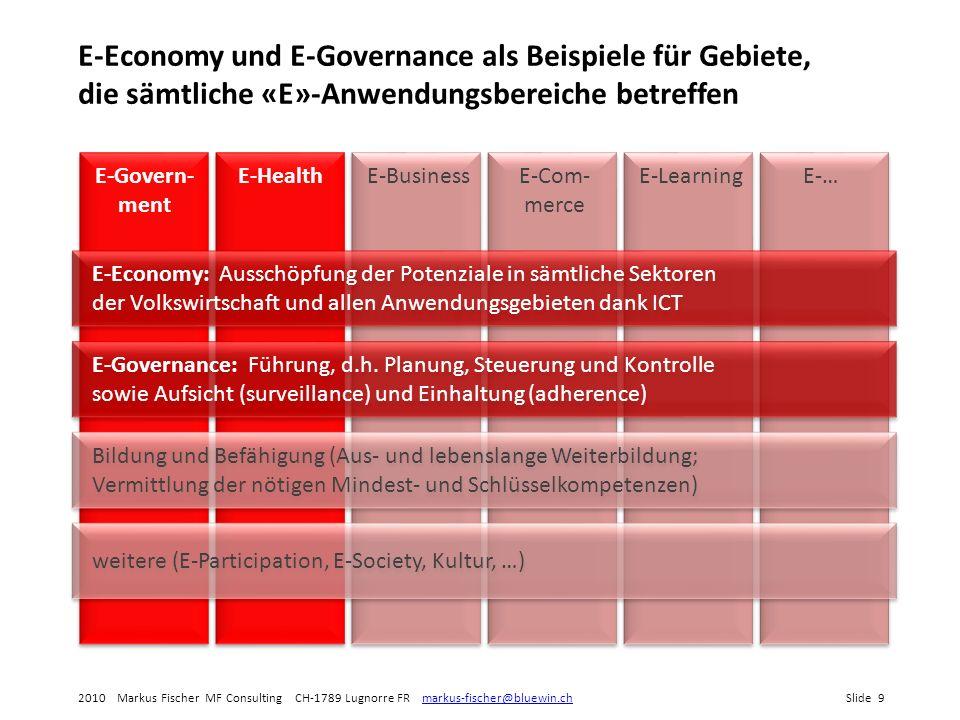 2010 Markus Fischer MF Consulting CH-1789 Lugnorre FR markus-fischer@bluewin.chSlide 10markus-fischer@bluewin.ch Programm «eEconomy»: welche Nutzeffekte können wir erwarten.
