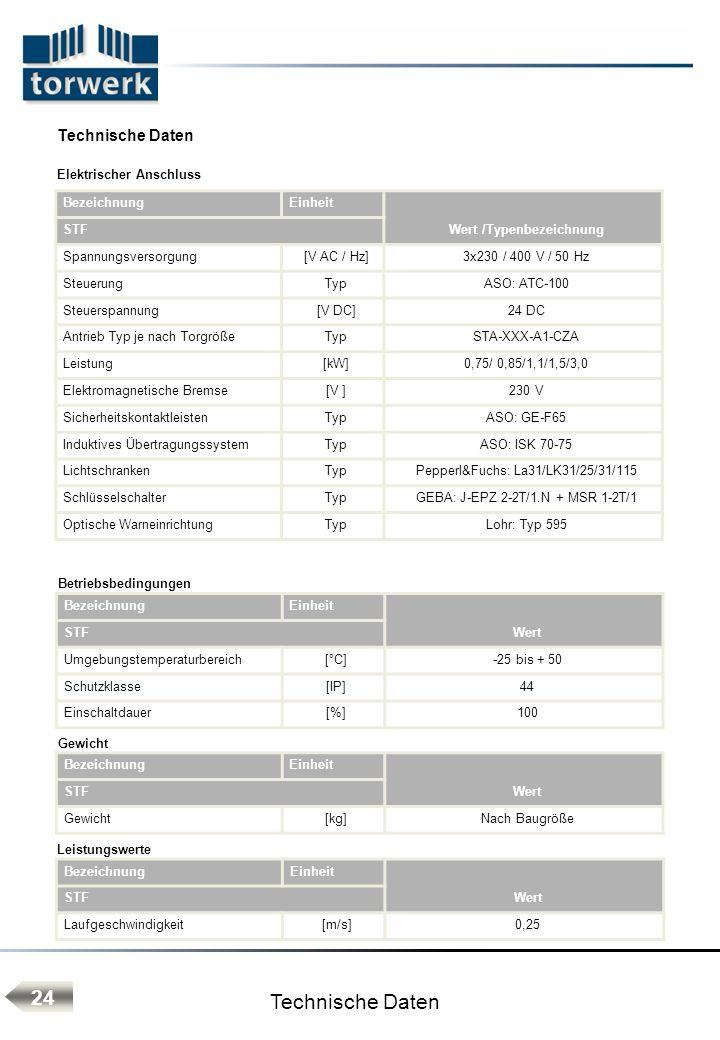 Technische Daten 24 BezeichnungEinheit Wert /Typenbezeichnung STF Spannungsversorgung[V AC / Hz]3x230 / 400 V / 50 Hz SteuerungTypASO: ATC-100 Steuerspannung[V DC]24 DC Antrieb Typ je nach TorgrößeTypSTA-XXX-A1-CZA Leistung[kW]0,75/ 0,85/1,1/1,5/3,0 Elektromagnetische Bremse[V ]230 V SicherheitskontaktleistenTypASO: GE-F65 Induktives ÜbertragungssystemTypASO: ISK 70-75 LichtschrankenTypPepperl&Fuchs: La31/LK31/25/31/115 SchlüsselschalterTypGEBA: J-EPZ 2-2T/1.N + MSR 1-2T/1 Optische WarneinrichtungTypLohr: Typ 595 Technische Daten Elektrischer Anschluss BezeichnungEinheit Wert STF Umgebungstemperaturbereich[°C]-25 bis + 50 Schutzklasse[IP]44 Einschaltdauer[%]100 Betriebsbedingungen BezeichnungEinheit Wert STF Laufgeschwindigkeit[m/s]0,25 Leistungswerte BezeichnungEinheit Wert STF Gewicht[kg]Nach Baugröße Gewicht