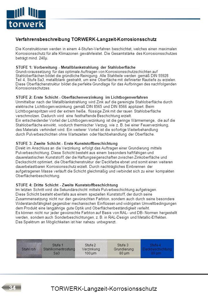 TORWERK-Langzeit-Korrosionsschutz Verfahrensbeschreibung TORWERK-Langzeit-Korrosionsschutz Die Konstruktionen werden in einem 4-Stufen-Verfahren beschichtet, welches einen maximalen Korrosionsschutz für alle Klimazonen gewährleistet.