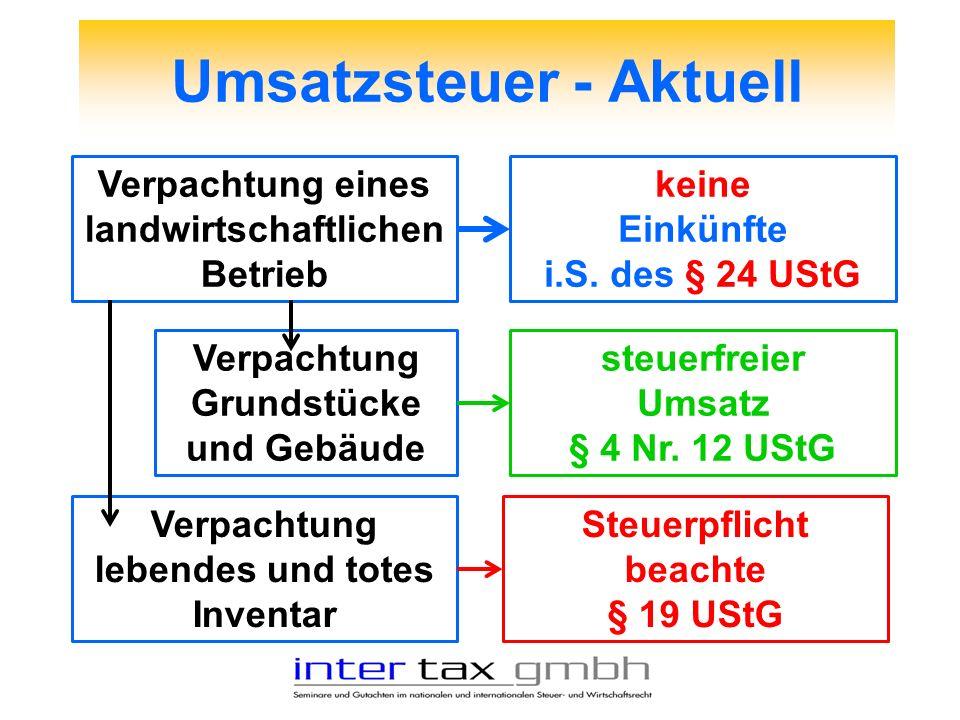 Umsatzsteuer - Aktuell Verpachtung eines landwirtschaftlichen Betrieb keine Einkünfte i.S. des § 24 UStG Verpachtung Grundstücke und Gebäude steuerfre